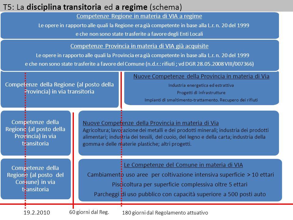 Competenze Regione in materia di VIA a regime Le opere in rapporto alle quali la Regione era già competente in base alla L.r. n. 20 del 1999 e che non
