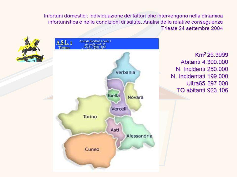 Infortuni domestici: individuazione dei fattori che intervengono nella dinamica infortunistica e nelle condizioni di salute. Analisi delle relative co