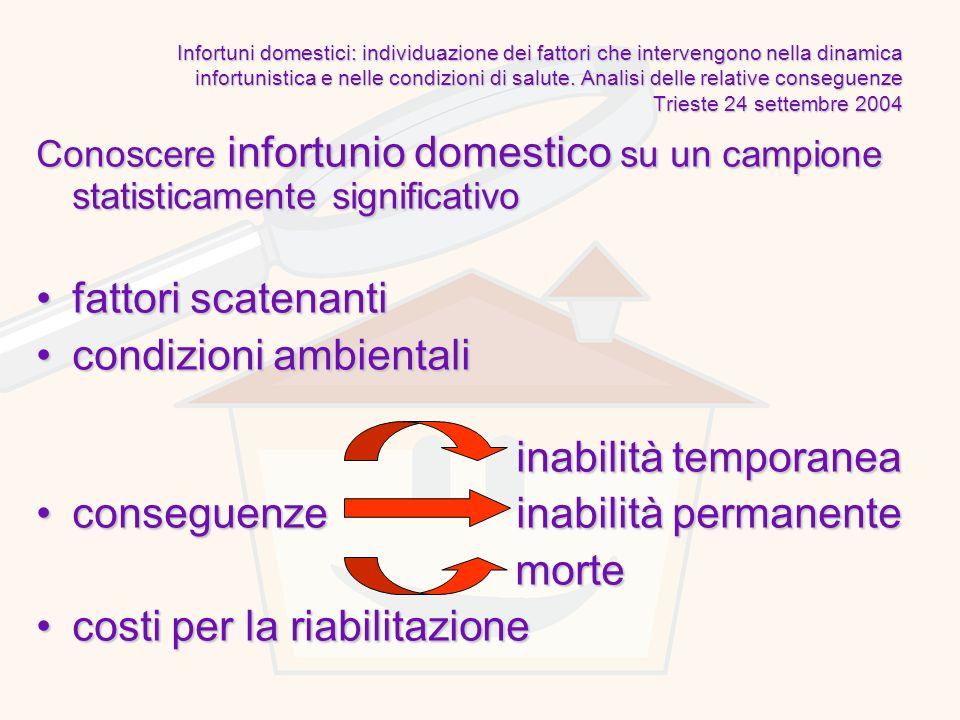Infortuni domestici: individuazione dei fattori che intervengono nella dinamica infortunistica e nelle condizioni di salute.
