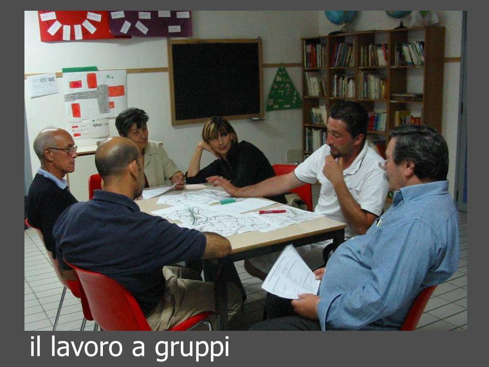il lavoro a gruppi