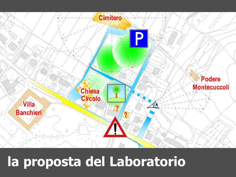 la proposta del Laboratorio