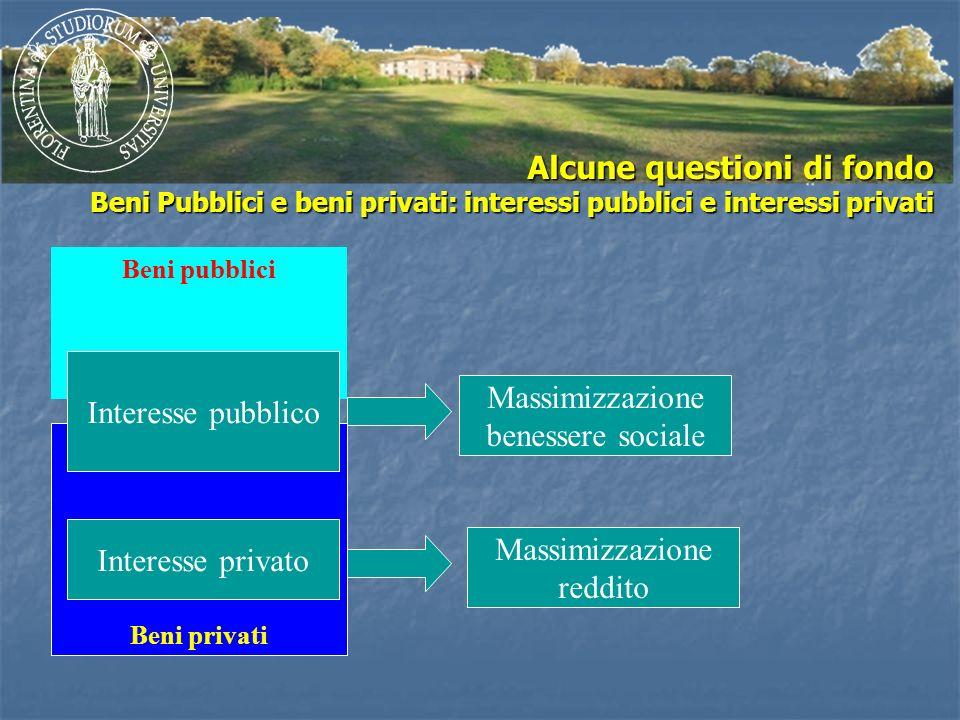 Beni privati Beni pubblici Interesse pubblico Massimizzazione benessere sociale Interesse privato Massimizzazione reddito Alcune questioni di fondo Be