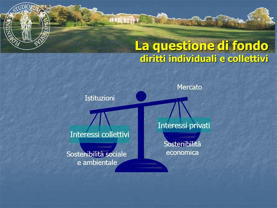 La questione di fondo diritti individuali e collettivi Interessi collettivi Interessi privati Sostenibilità sociale e ambientale Istituzioni Sostenibi