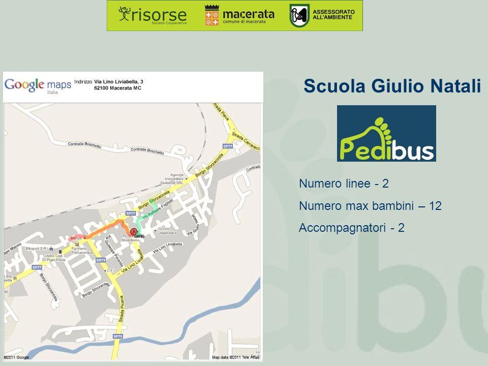 Scuola Giulio Natali Numero linee - 2 Numero max bambini – 12 Accompagnatori - 2