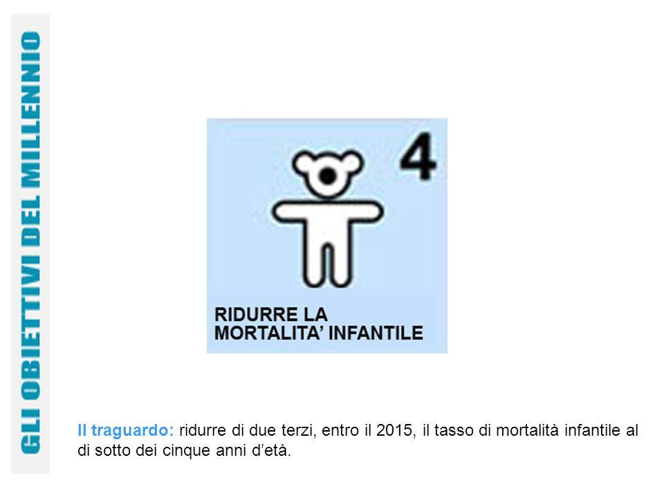 Il traguardo: ridurre di due terzi, entro il 2015, il tasso di mortalità infantile al di sotto dei cinque anni detà.