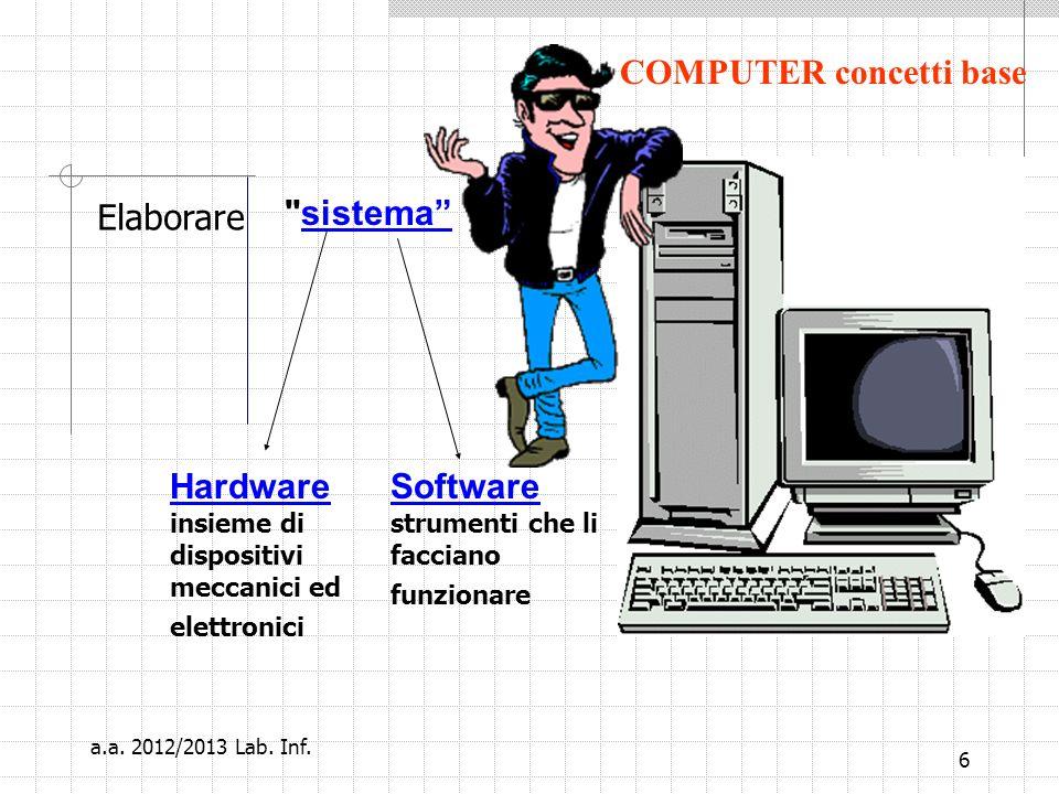6 Elaborare sistema Hardware insieme di dispositivi meccanici ed elettronici Software strumenti che li facciano funzionare COMPUTER concetti base a.a.