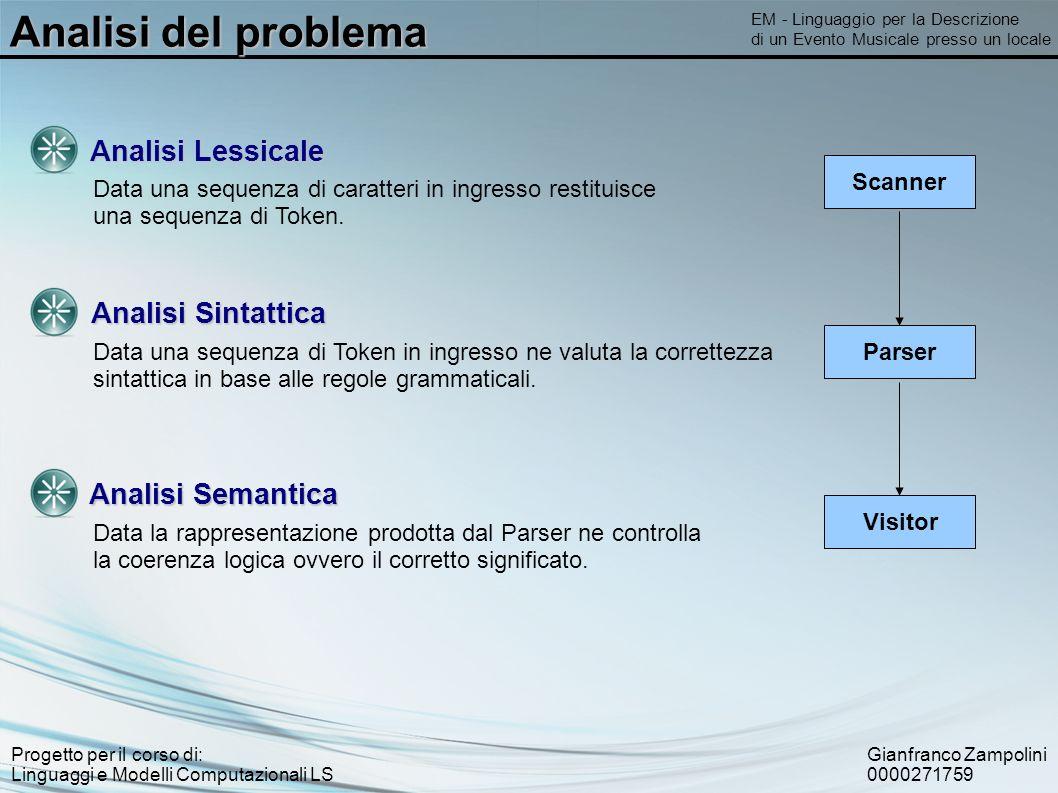 Gianfranco Zampolini 0000271759 Progetto per il corso di: Linguaggi e Modelli Computazionali LS Analisi del problema EM - Linguaggio per la Descrizion