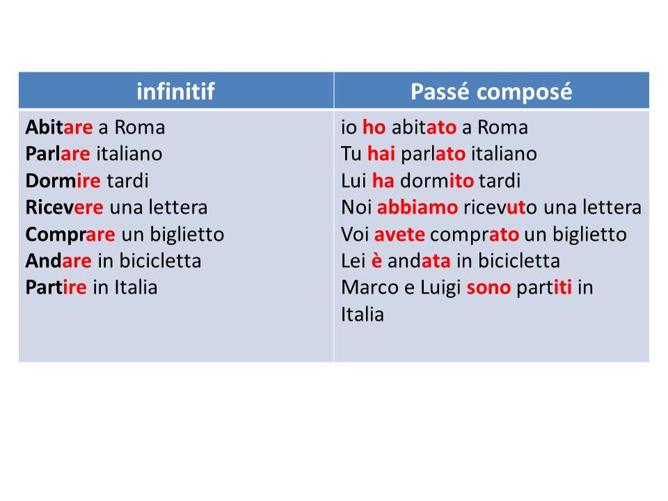 infinitifPassé composé Abitare a Roma Parlare italiano Dormire tardi Ricevere una lettera Comprare un biglietto Andare in bicicletta Partire in Italia