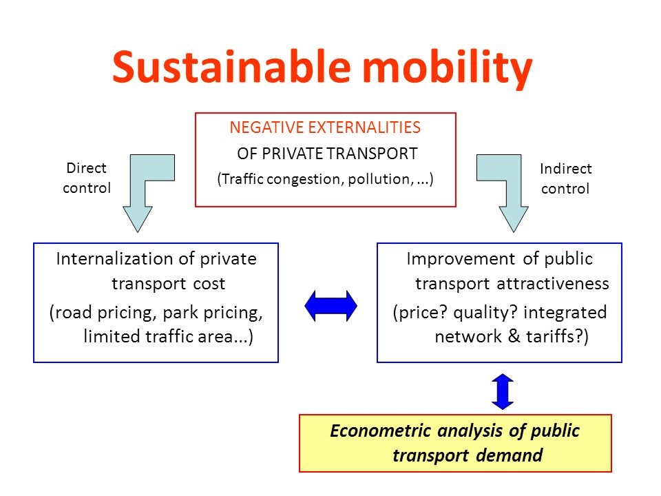 Pilot project: attributes and levels AttributeLevels Private mean of transport Cost of fuelAs of today+20% Cost of parkingFree0.50c/hour Road pricingFree2 euro Public mean of transport Crowd+25%-25% Comfort (cleaning, air conditioning) As of todayBetter than today Cost of ticketAs of today+50% Distance from the bus stop As of todayWithin 5 by foot Service hoursAs of today6-24 FrequencyAs of today+30% DelayAs of today-50% Travel timeAs of today-30%