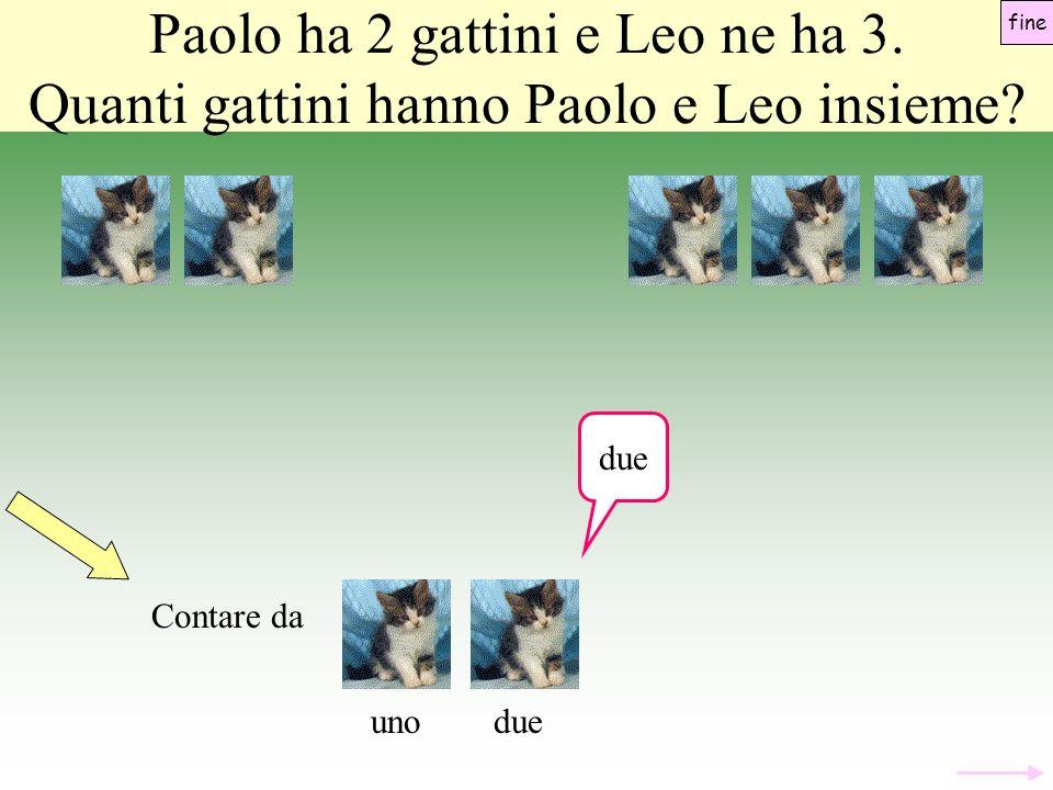 Paolo ha 2 gattini e Leo ne ha 3. Quanti gattini hanno Paolo e Leo insieme? unodue Contare da fine