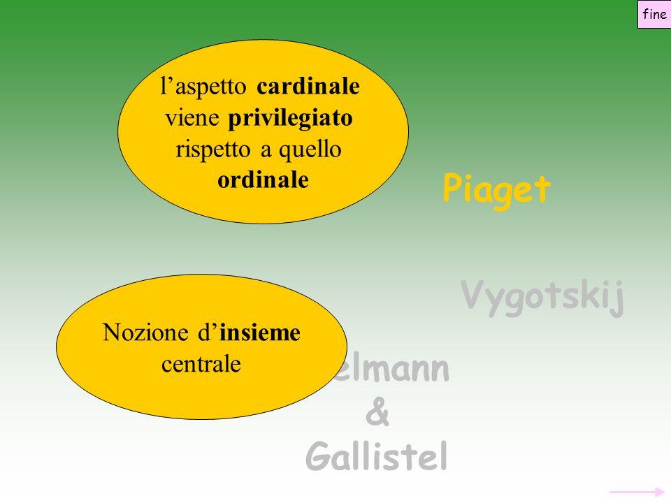 Piaget Vygotskij Gelmann & Gallistel laspetto cardinale viene privilegiato rispetto a quello ordinale Nozione dinsieme centrale fine