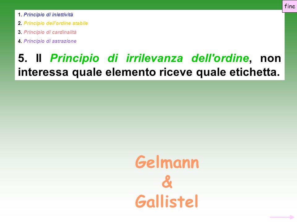 1.Principio di iniettività 2. Principio dell ordine stabile 3.