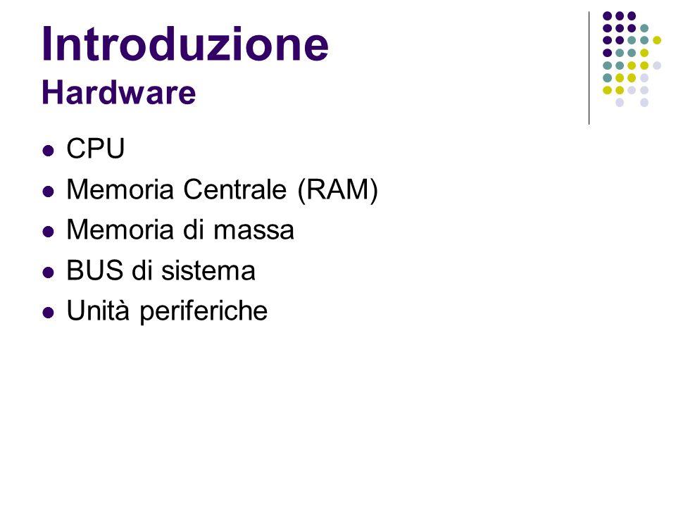 CPU Memoria Centrale (RAM) Memoria di massa BUS di sistema Unità periferiche Introduzione Hardware