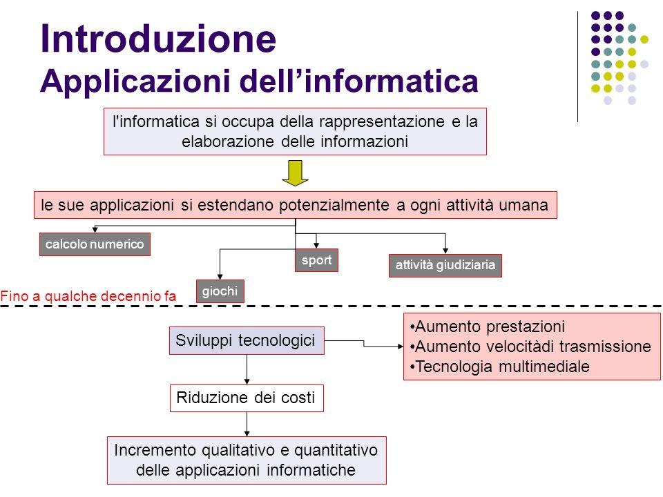 Introduzione Applicazioni dellinformatica l'informatica si occupa della rappresentazione e la elaborazione delle informazioni le sue applicazioni si e