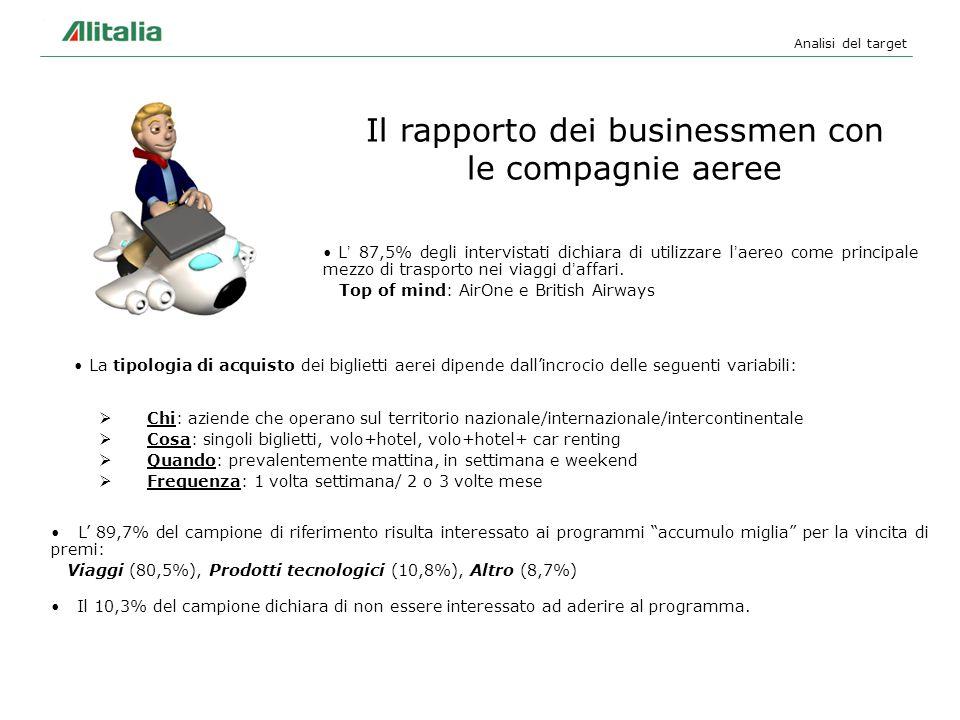 Analisi del target Il rapporto dei businessmen con le compagnie aeree L 87,5% degli intervistati dichiara di utilizzare l aereo come principale mezzo