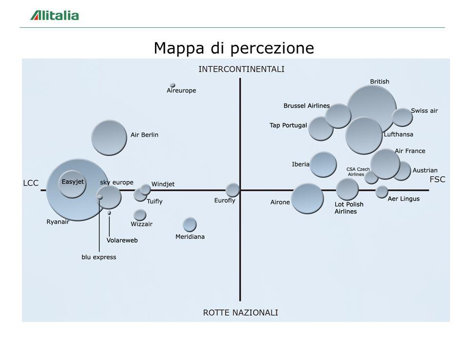 Mappa di percezione