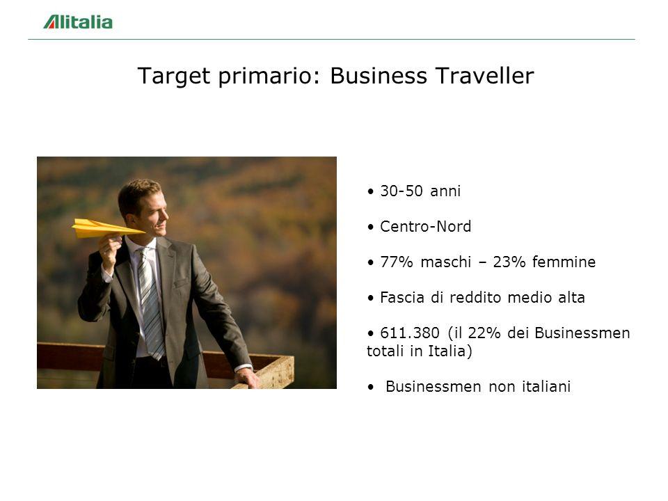 Target primario: Business Traveller 30-50 anni Centro-Nord 77% maschi – 23% femmine Fascia di reddito medio alta 611.380 (il 22% dei Businessmen total