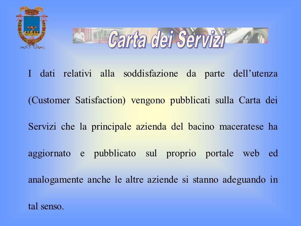 I dati relativi alla soddisfazione da parte dellutenza (Customer Satisfaction) vengono pubblicati sulla Carta dei Servizi che la principale azienda de