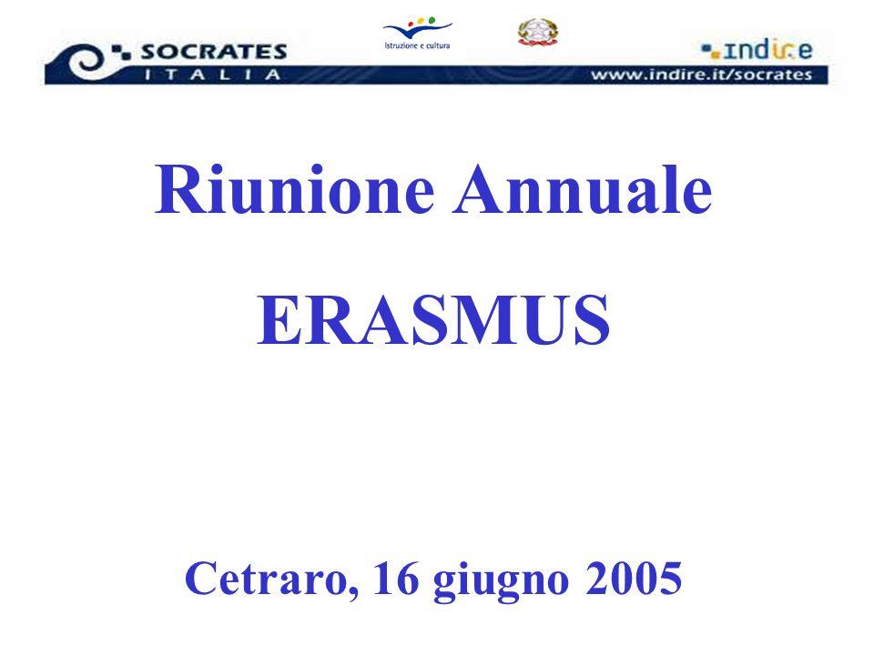 Riunione Annuale ERASMUS - Cetraro, 16 giugno 2005 Mobilità dei Docenti IMPORTO FLUSSO 800,00 TOTALE FLUSSI FINANZIATI1.200 (pari al 28,22% del richiesto e con un incremento di 100 flussi rispetto alla.a.
