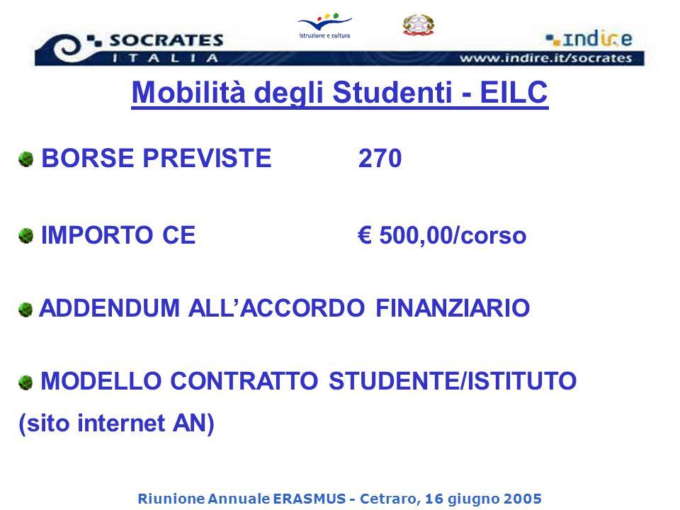 Riunione Annuale ERASMUS - Cetraro, 16 giugno 2005 Mobilità degli Studenti - EILC BORSE PREVISTE270 IMPORTO CE 500,00/corso ADDENDUM ALLACCORDO FINANZIARIO MODELLO CONTRATTO STUDENTE/ISTITUTO (sito internet AN)