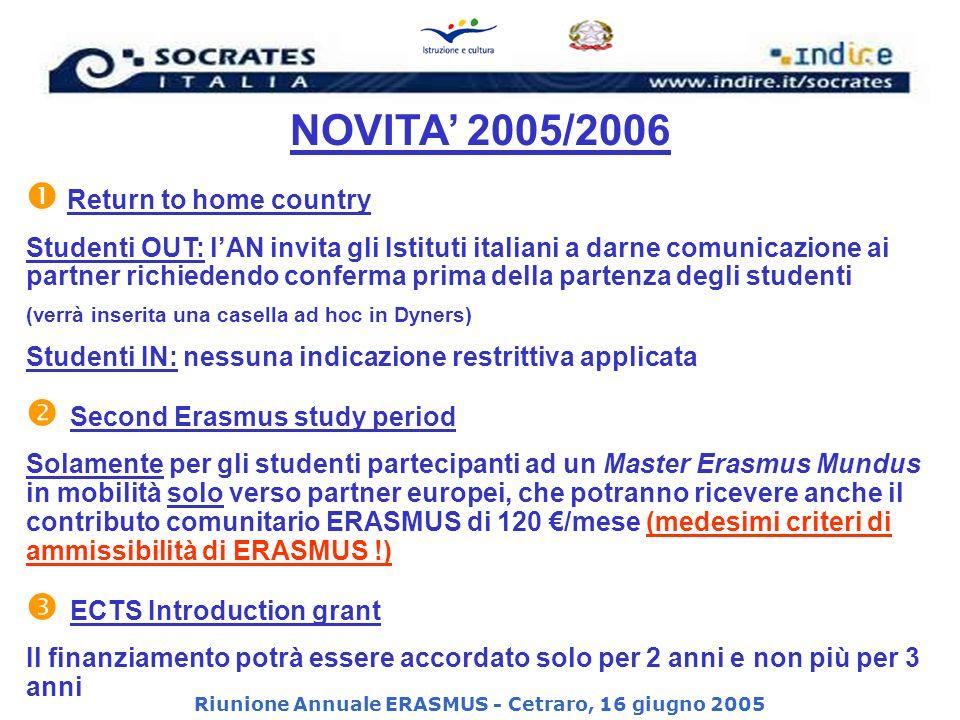 NOVITA 2005/2006 Return to home country Studenti OUT: lAN invita gli Istituti italiani a darne comunicazione ai partner richiedendo conferma prima della partenza degli studenti (verrà inserita una casella ad hoc in Dyners) Studenti IN: nessuna indicazione restrittiva applicata Second Erasmus study period Solamente per gli studenti partecipanti ad un Master Erasmus Mundus in mobilità solo verso partner europei, che potranno ricevere anche il contributo comunitario ERASMUS di 120 /mese (medesimi criteri di ammissibilità di ERASMUS !) ECTS Introduction grant Il finanziamento potrà essere accordato solo per 2 anni e non più per 3 anni