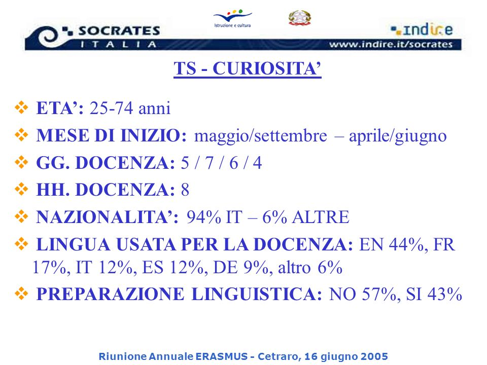 TS - CURIOSITA ETA: 25-74 anni MESE DI INIZIO: maggio/settembre – aprile/giugno GG.