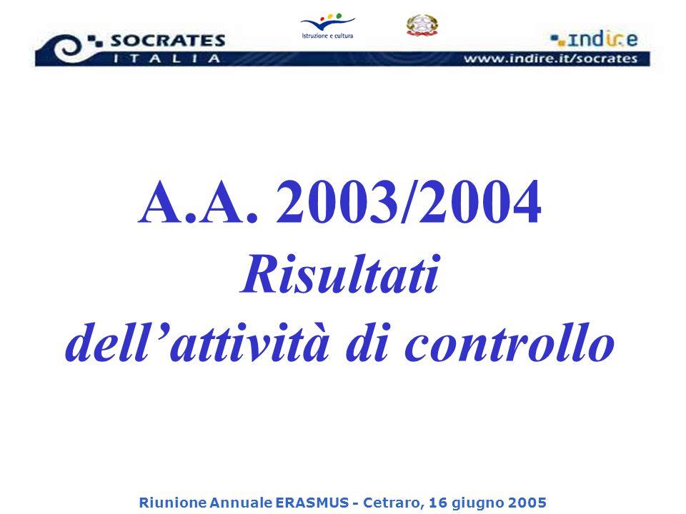 A.A. 2003/2004 Risultati dellattività di controllo