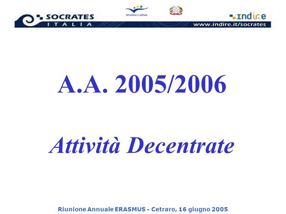 Riunione Annuale ERASMUS - Cetraro, 16 giugno 2005 BUDGET IT BUDGET SM: 14.839.398,00 (a.a.