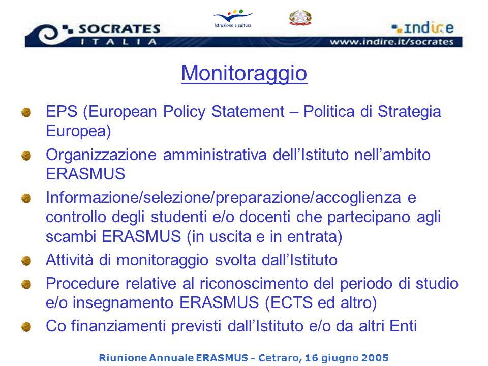 Riunione Annuale ERASMUS - Cetraro, 16 giugno 2005 Monitoraggio EPS (European Policy Statement – Politica di Strategia Europea) Organizzazione amministrativa dellIstituto nellambito ERASMUS Informazione/selezione/preparazione/accoglienza e controllo degli studenti e/o docenti che partecipano agli scambi ERASMUS (in uscita e in entrata) Attività di monitoraggio svolta dallIstituto Procedure relative al riconoscimento del periodo di studio e/o insegnamento ERASMUS (ECTS ed altro) Co finanziamenti previsti dallIstituto e/o da altri Enti