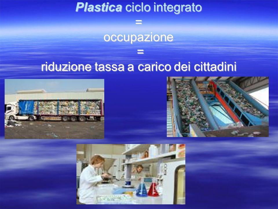 Lindustria del rifiuto Plastica - Carta Vetro - Organico Nuovo mercato e nuove imprese Il riciclaggio sul territorio aprirà un nuovo mercato in cui nu
