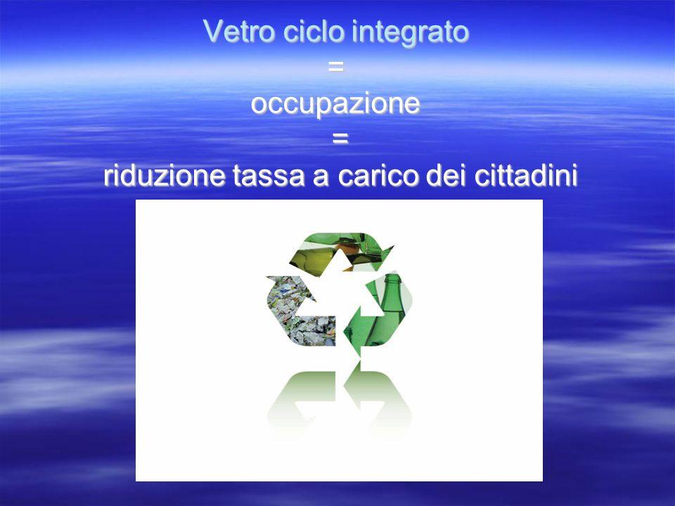 Carta ciclo integrato = occupazione = riduzione tassa a carico dei cittadini