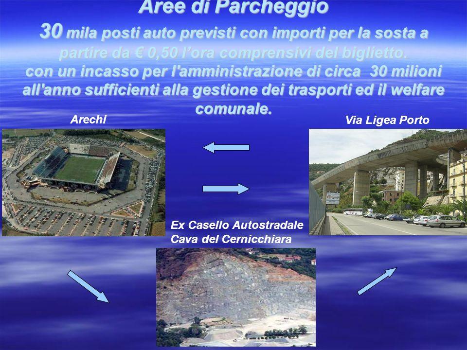 Piano starategico della Viabilità e delle Infrastrutture Mobilità sostenibile attraverso corsie preferenziali –-Via Ligea-C.so Garibaldi-Arechi-Cava d
