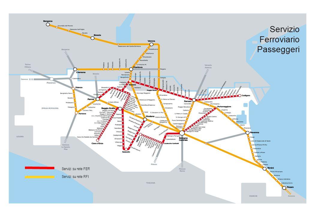 Servizio Ferroviario Passeggeri Servizi su rete FER Servizi su rete RFI