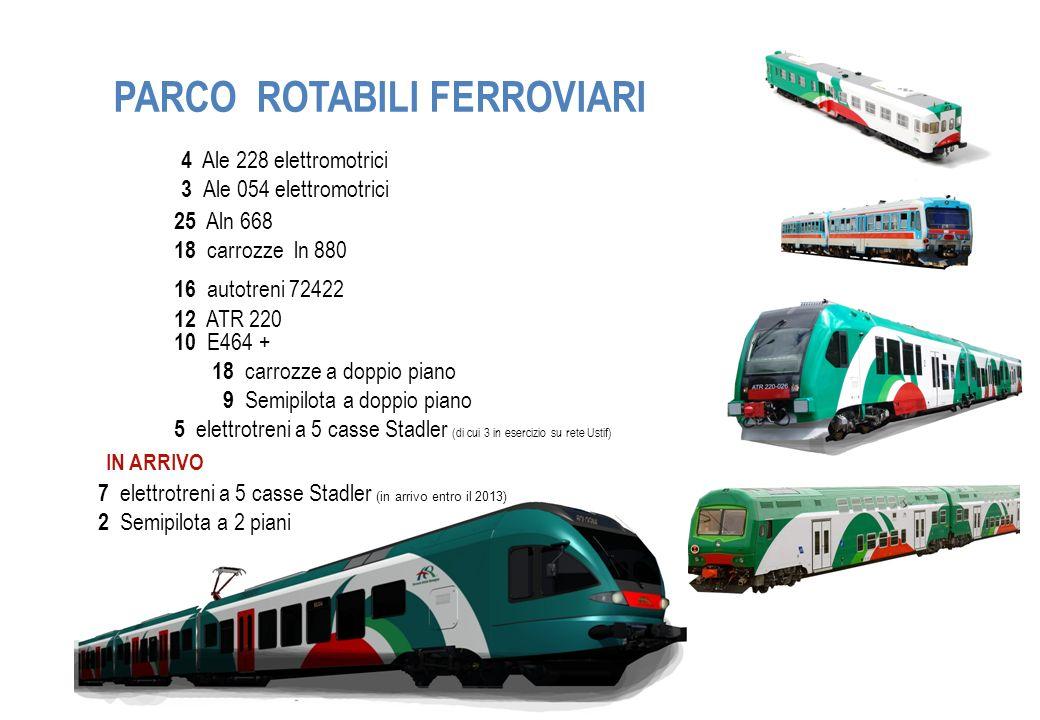 10 E464 + 18 carrozze a doppio piano 9 Semipilota a doppio piano 5 elettrotreni a 5 casse Stadler (di cui 3 in esercizio su rete Ustif) 25 Aln 668 18