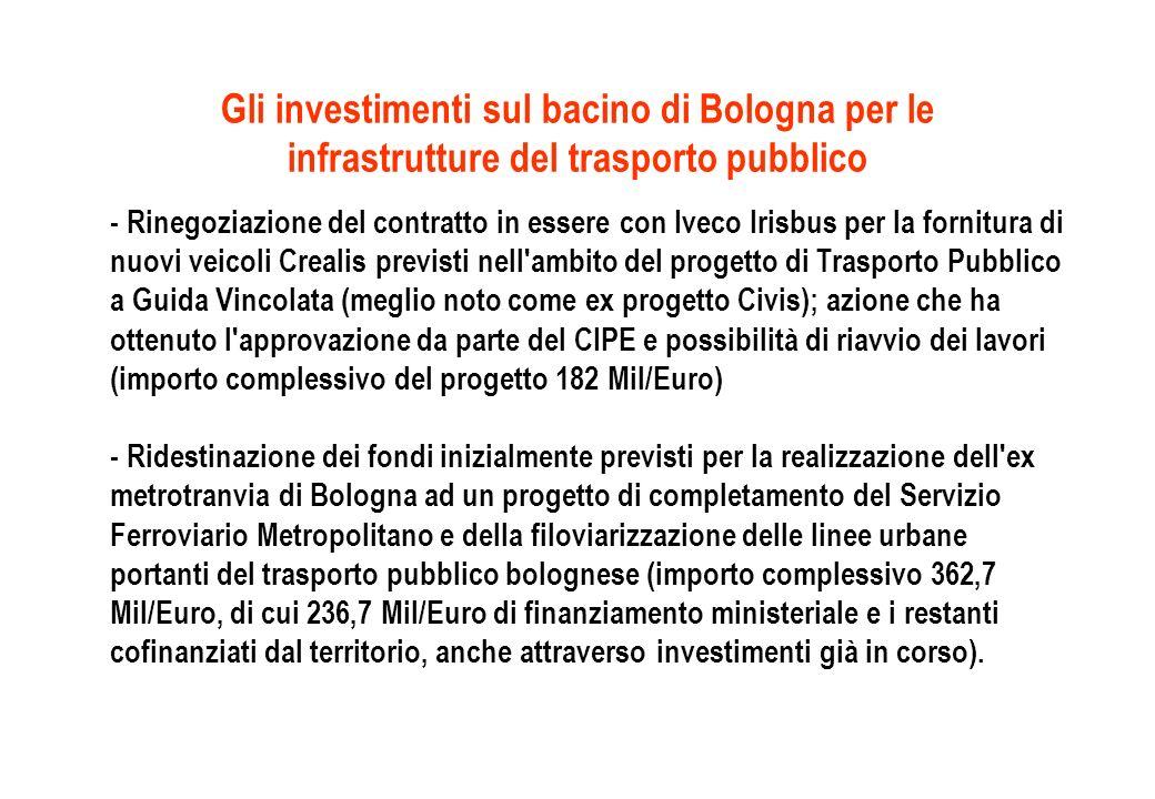 Gli investimenti sul bacino di Bologna per le infrastrutture del trasporto pubblico - Rinegoziazione del contratto in essere con Iveco Irisbus per la