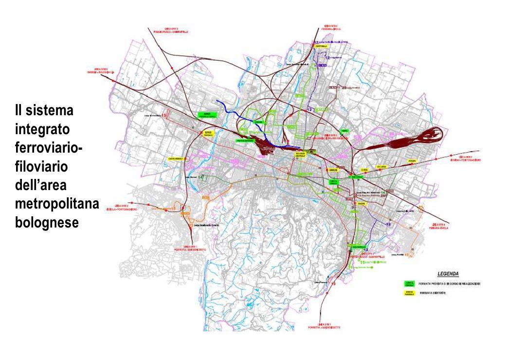 Il sistema integrato ferroviario- filoviario dellarea metropolitana bolognese