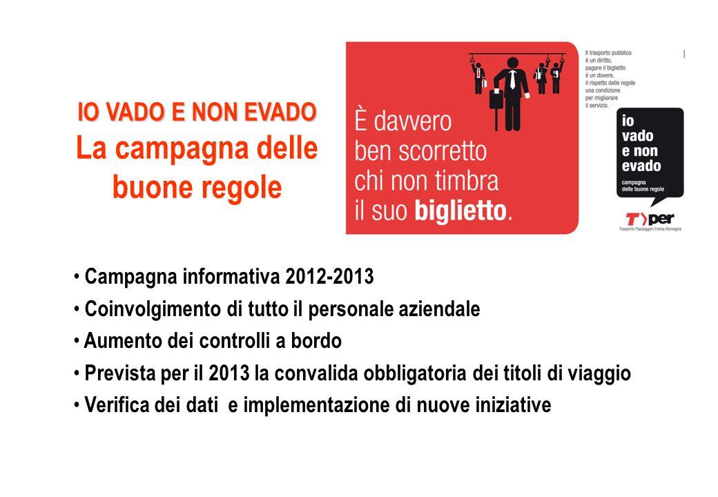 Campagna informativa 2012-2013 Coinvolgimento di tutto il personale aziendale Aumento dei controlli a bordo Prevista per il 2013 la convalida obbligat
