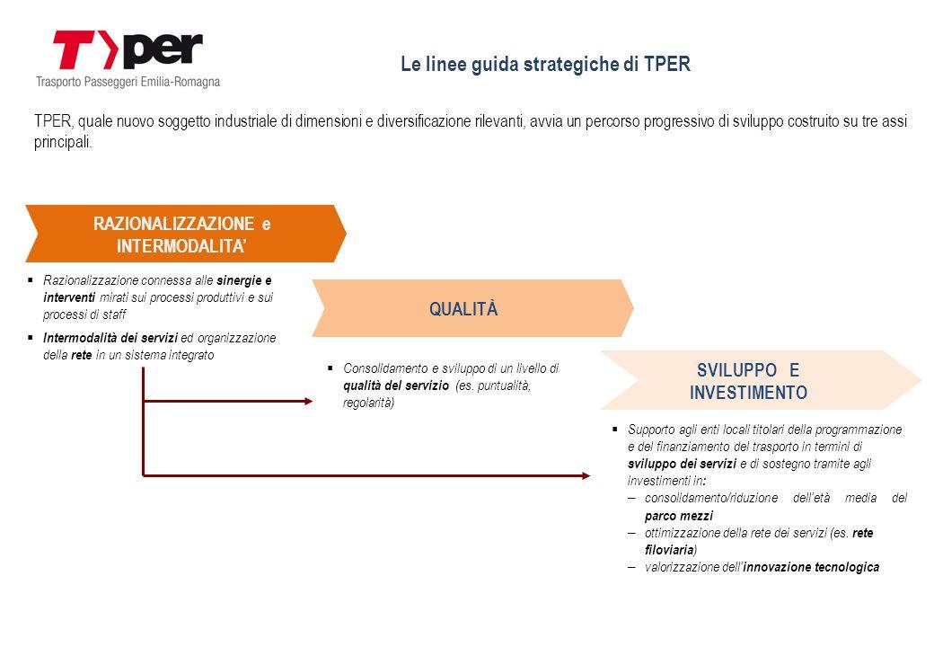 TPER, quale nuovo soggetto industriale di dimensioni e diversificazione rilevanti, avvia un percorso progressivo di sviluppo costruito su tre assi pri