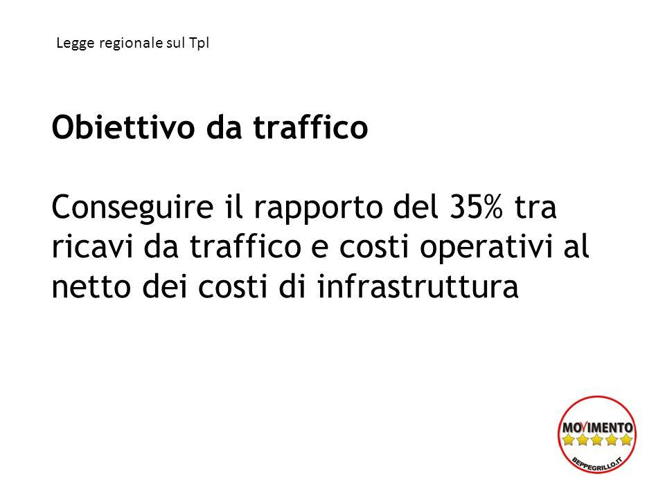 Obiettivo da traffico Conseguire il rapporto del 35% tra ricavi da traffico e costi operativi al netto dei costi di infrastruttura Legge regionale sul Tpl