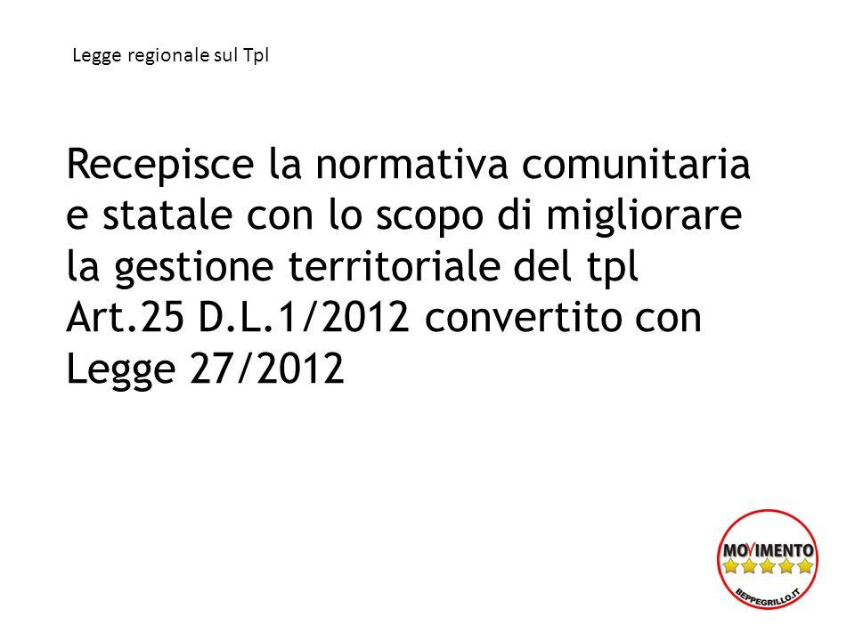 Recepisce la normativa comunitaria e statale con lo scopo di migliorare la gestione territoriale del tpl Art.25 D.L.1/2012 convertito con Legge 27/2012 Legge regionale sul Tpl