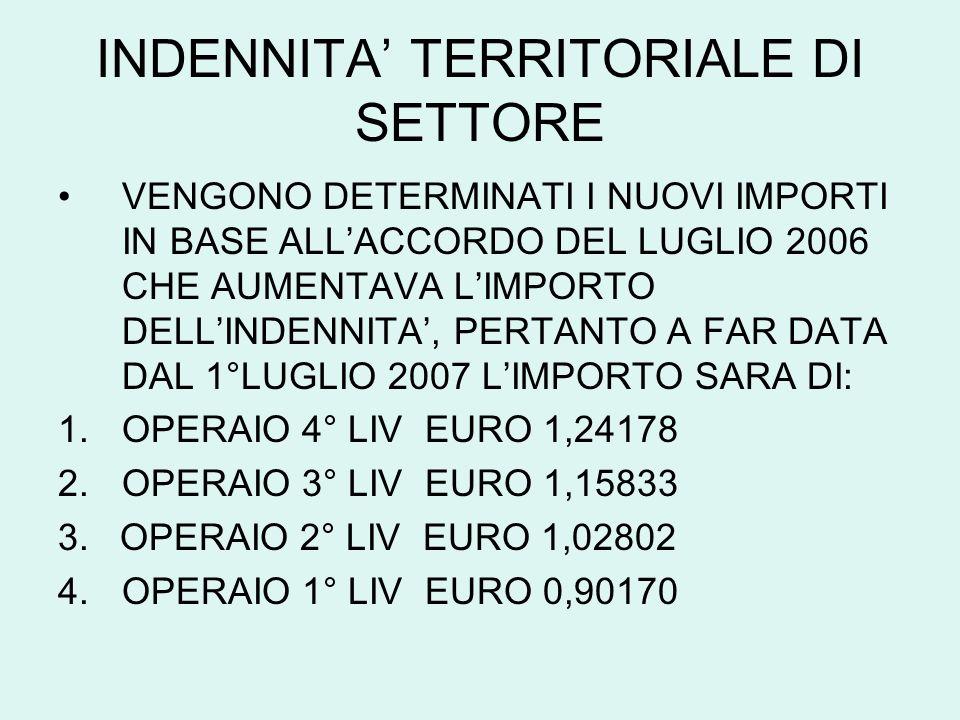 INDENNITA TERRITORIALE DI SETTORE VENGONO DETERMINATI I NUOVI IMPORTI IN BASE ALLACCORDO DEL LUGLIO 2006 CHE AUMENTAVA LIMPORTO DELLINDENNITA, PERTANT