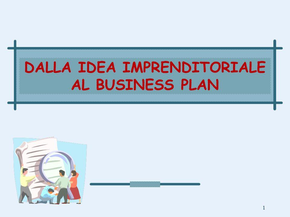1 DALLA IDEA IMPRENDITORIALE AL BUSINESS PLAN