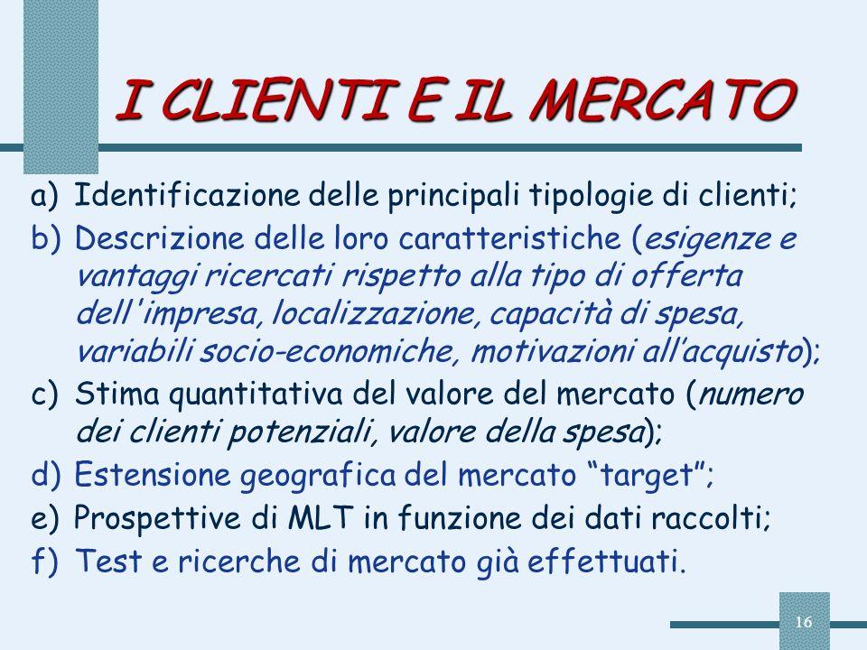 16 I CLIENTI E IL MERCATO a)Identificazione delle principali tipologie di clienti; b)Descrizione delle loro caratteristiche (esigenze e vantaggi ricer