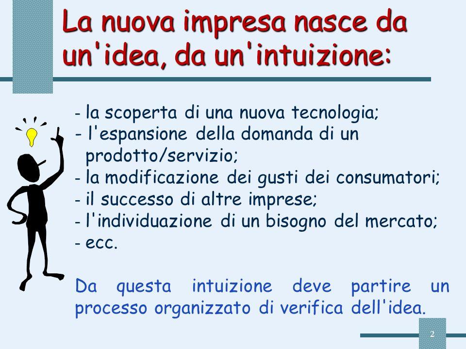 3 Questo processo di analisi porta alla redazione di un piano di fattibilità (o business plan) Dal piano di fattibilità devono emergere: - le caratteristiche tecniche del prodotto/servizio; - le tecnologie e le attrezzature necessarie; - il tipo di mercato di sbocco; - le politiche di marketing da attivare; - il capitale necessario per avviare e gestire l impresa; - i soci/collaboratori da coinvolgere; - la forma giuridica più adeguata; - gli adempimenti burocratici da espletare.