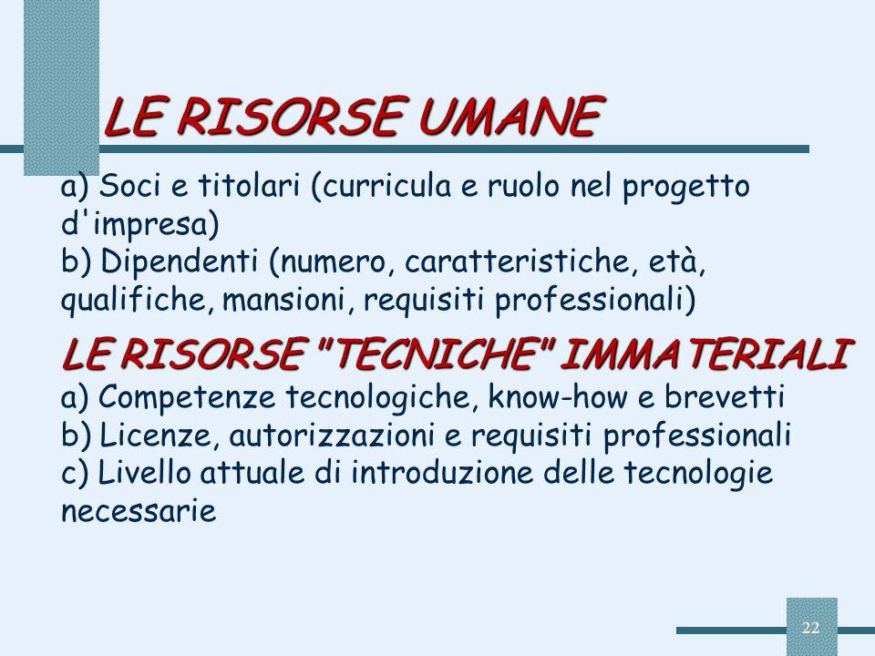 22 LE RISORSE UMANE a) Soci e titolari (curricula e ruolo nel progetto d'impresa) b) Dipendenti (numero, caratteristiche, età, qualifiche, mansioni, r