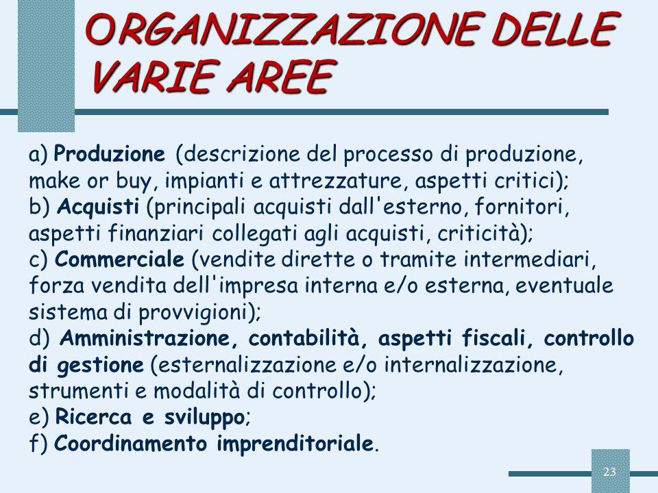 23 ORGANIZZAZIONE DELLE VARIE AREE a) Produzione (descrizione del processo di produzione, make or buy, impianti e attrezzature, aspetti critici); b) A