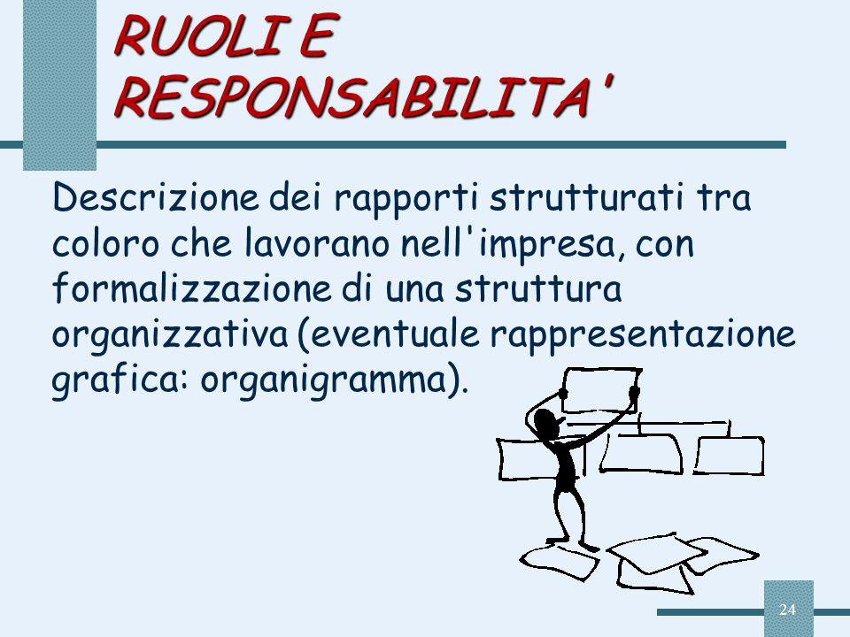24 RUOLI E RESPONSABILITA' Descrizione dei rapporti strutturati tra coloro che lavorano nell'impresa, con formalizzazione di una struttura organizzati