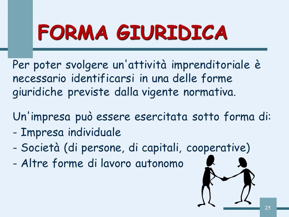 25 FORMA GIURIDICA Per poter svolgere un'attività imprenditoriale è necessario identificarsi in una delle forme giuridiche previste dalla vigente norm