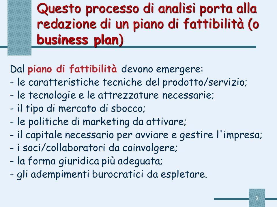 3 Questo processo di analisi porta alla redazione di un piano di fattibilità (o business plan) Dal piano di fattibilità devono emergere: - le caratter