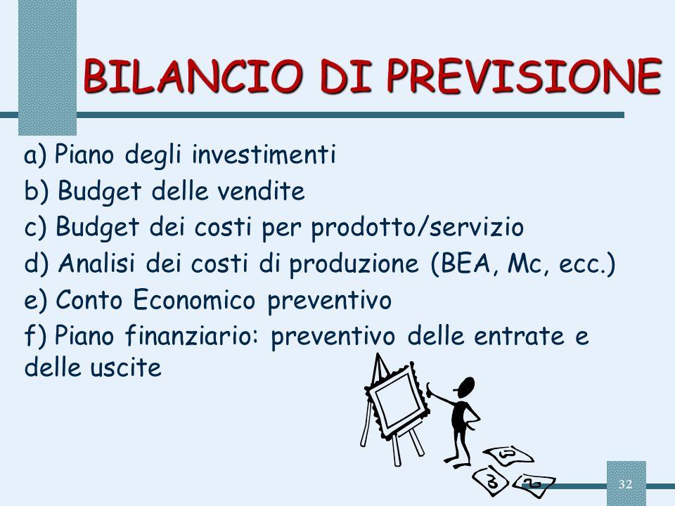 32 BILANCIO DI PREVISIONE a) Piano degli investimenti b) Budget delle vendite c) Budget dei costi per prodotto/servizio d) Analisi dei costi di produz